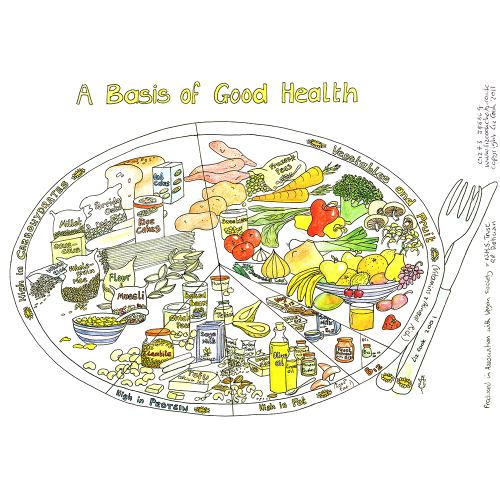 Colouring Plate Chart