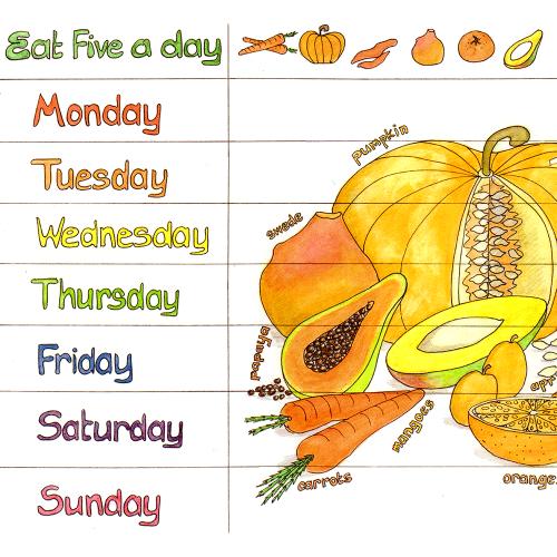 Rainbow Food Activity Chart