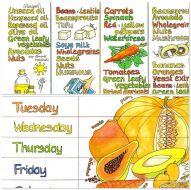 Children's Twin pack: Nutrition Chart & Rainbow Chart